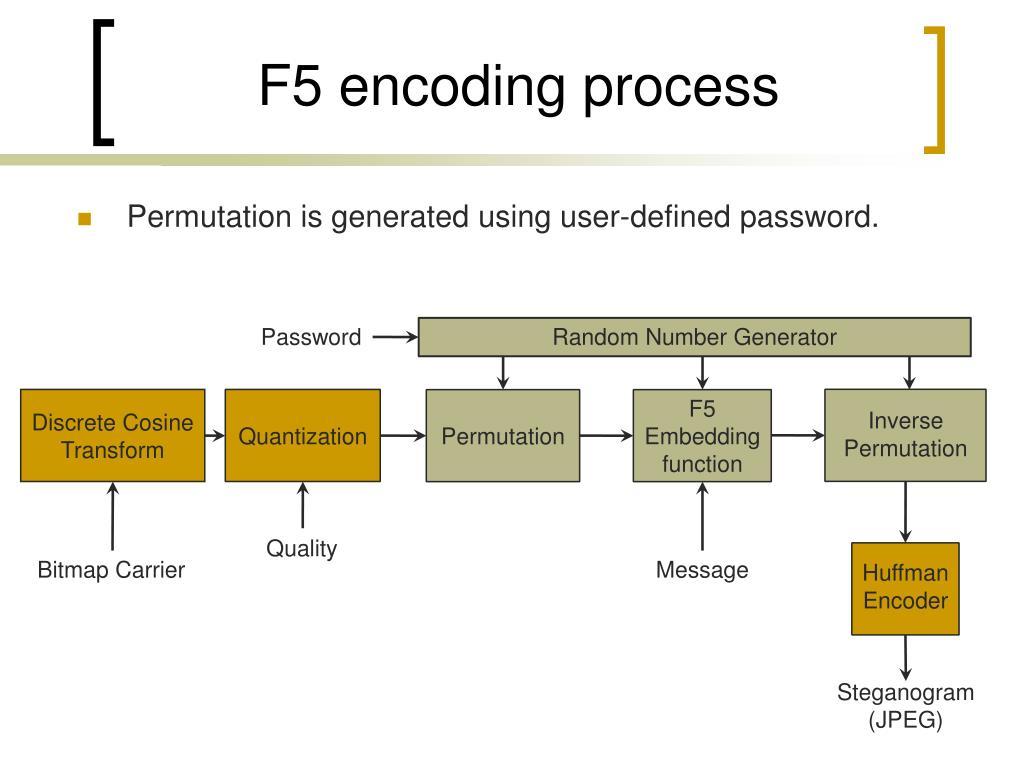 F5 encoding process