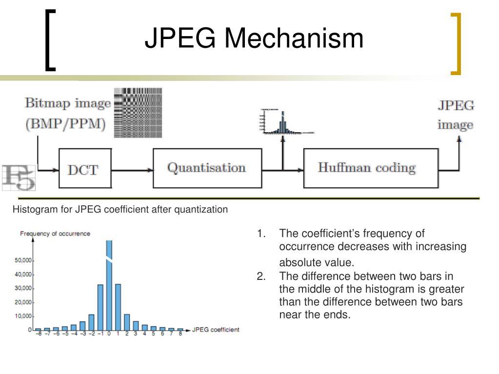 JPEG Mechanism