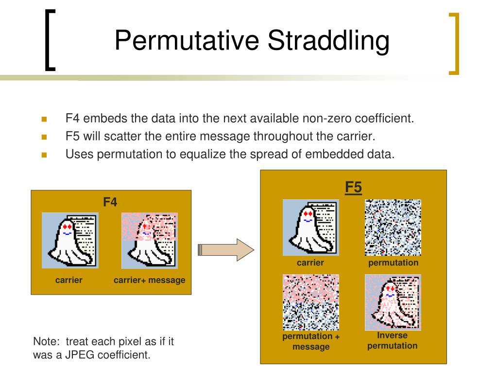 Permutative Straddling