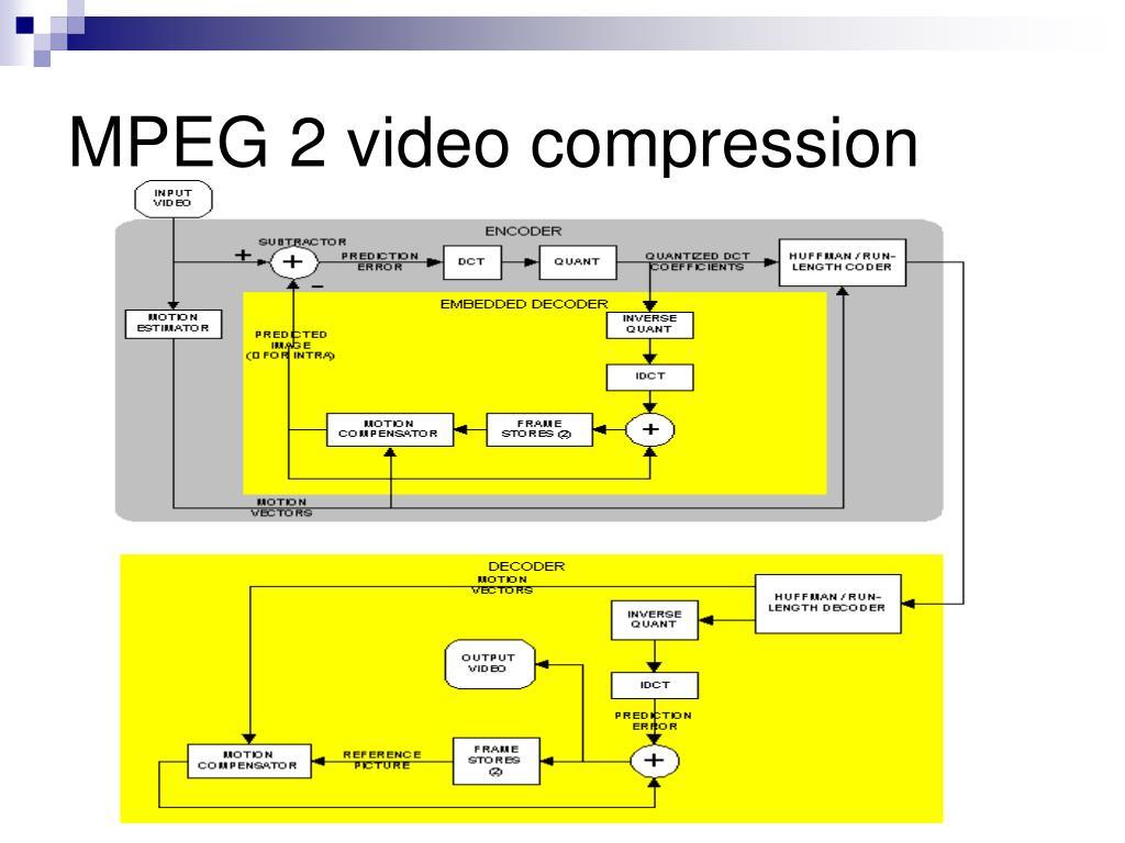 MPEG 2 video compression