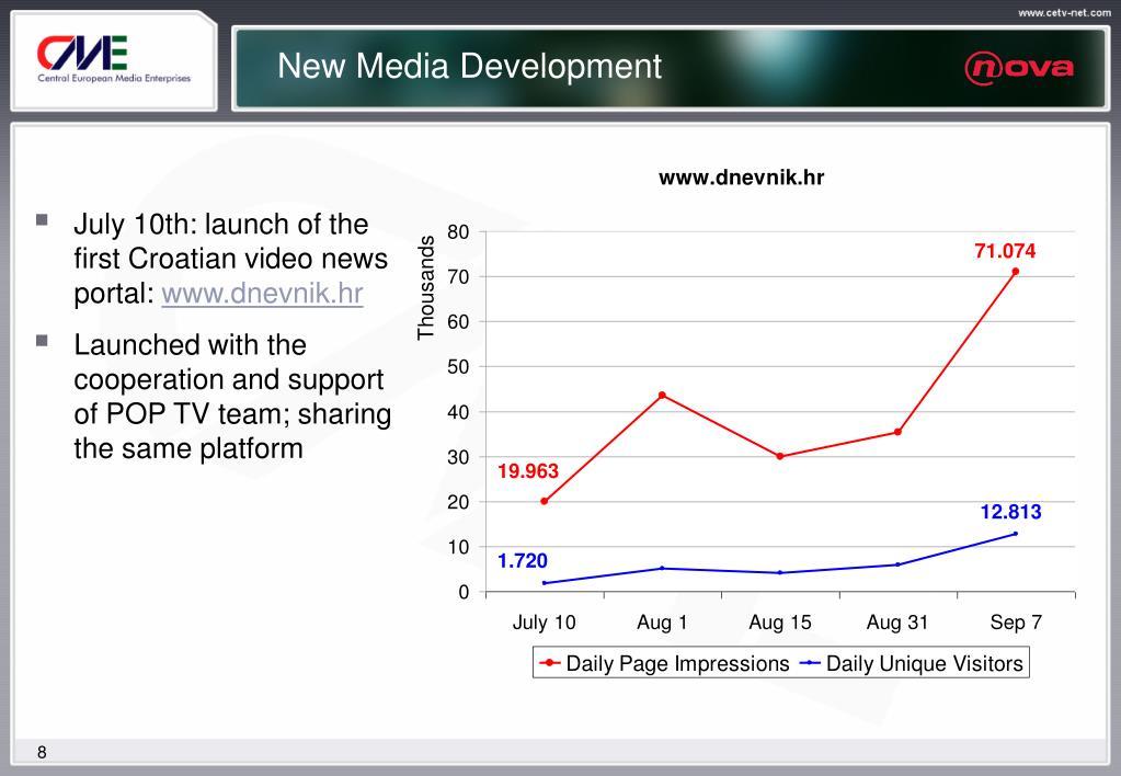 New Media Development