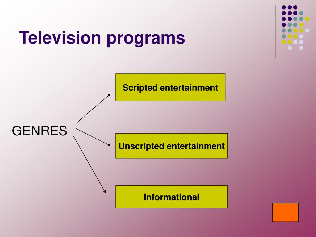 Television programs