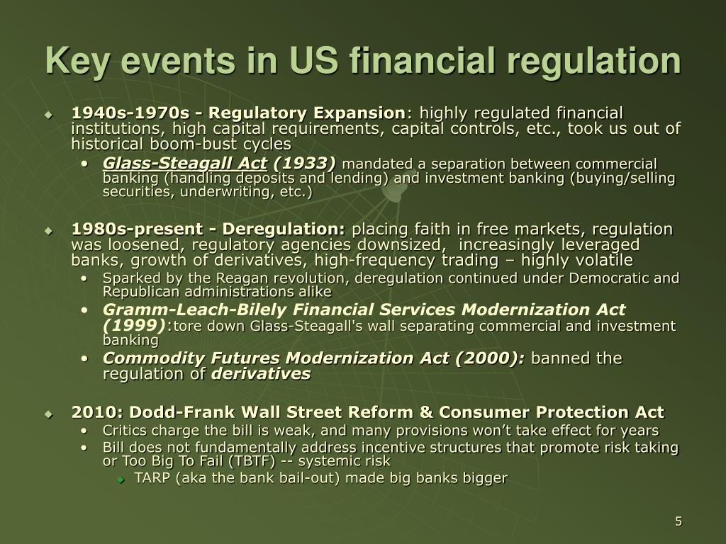 Key events in US financial regulation