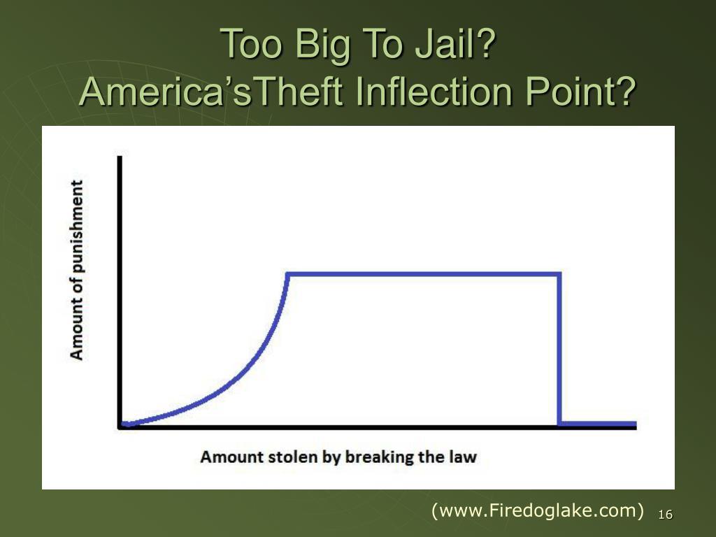 Too Big To Jail?