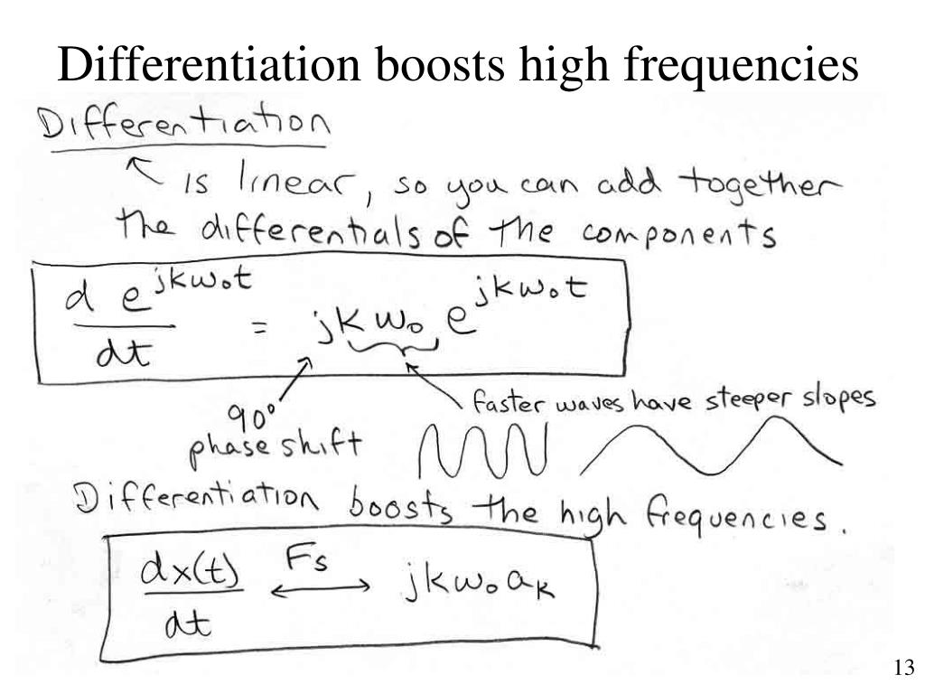 Differentiation boosts high frequencies