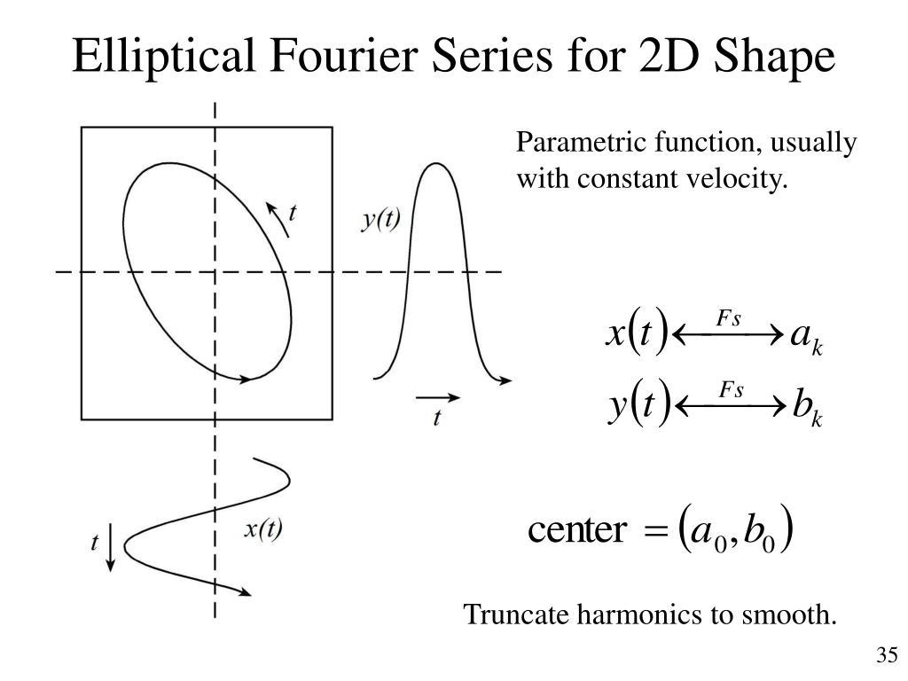 Elliptical Fourier Series for 2D Shape
