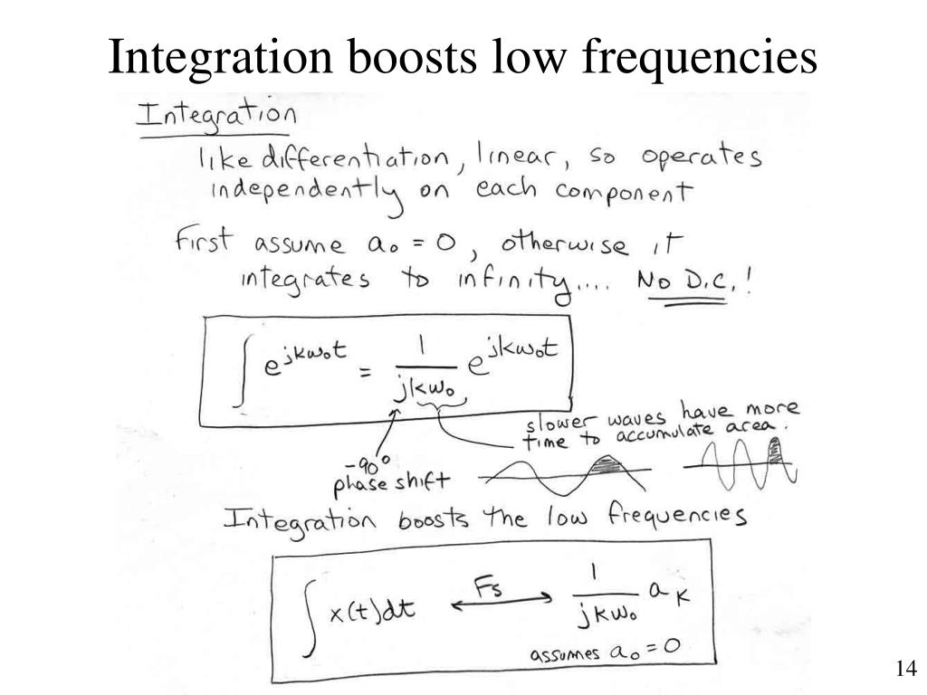 Integration boosts low frequencies