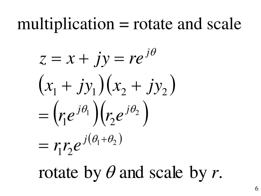 multiplication = rotate and scale