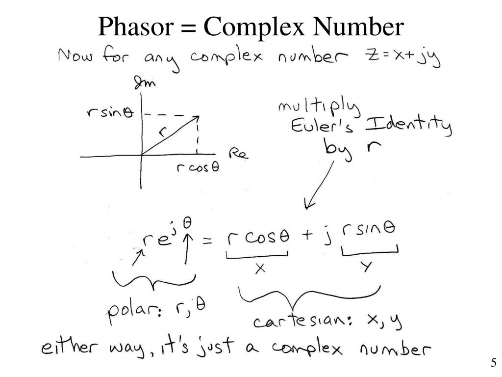 Phasor = Complex Number