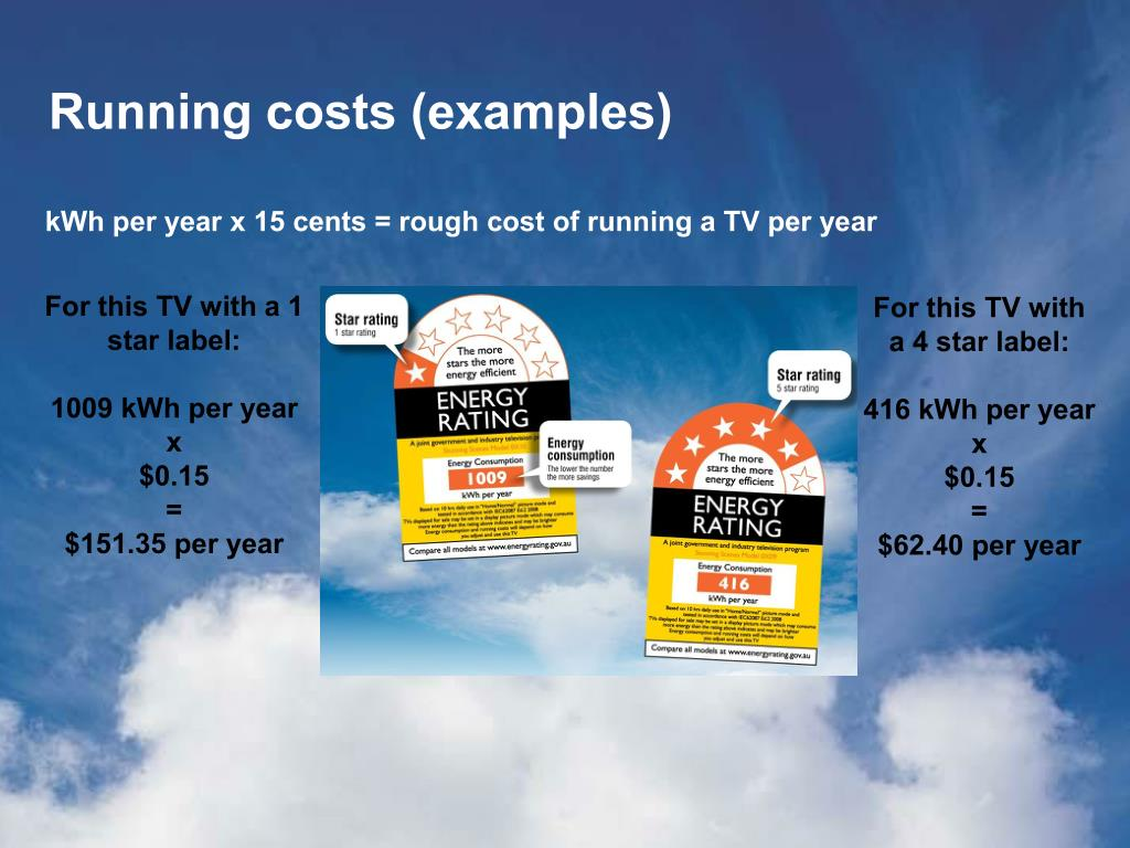 Running costs (examples)