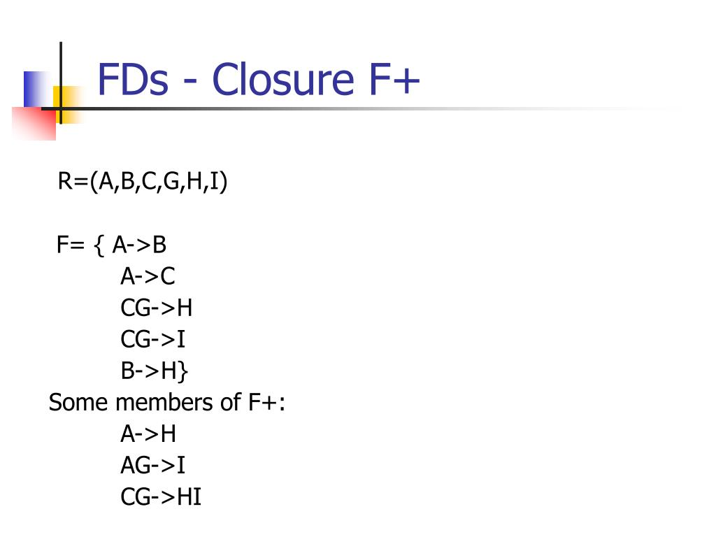 FDs - Closure F+