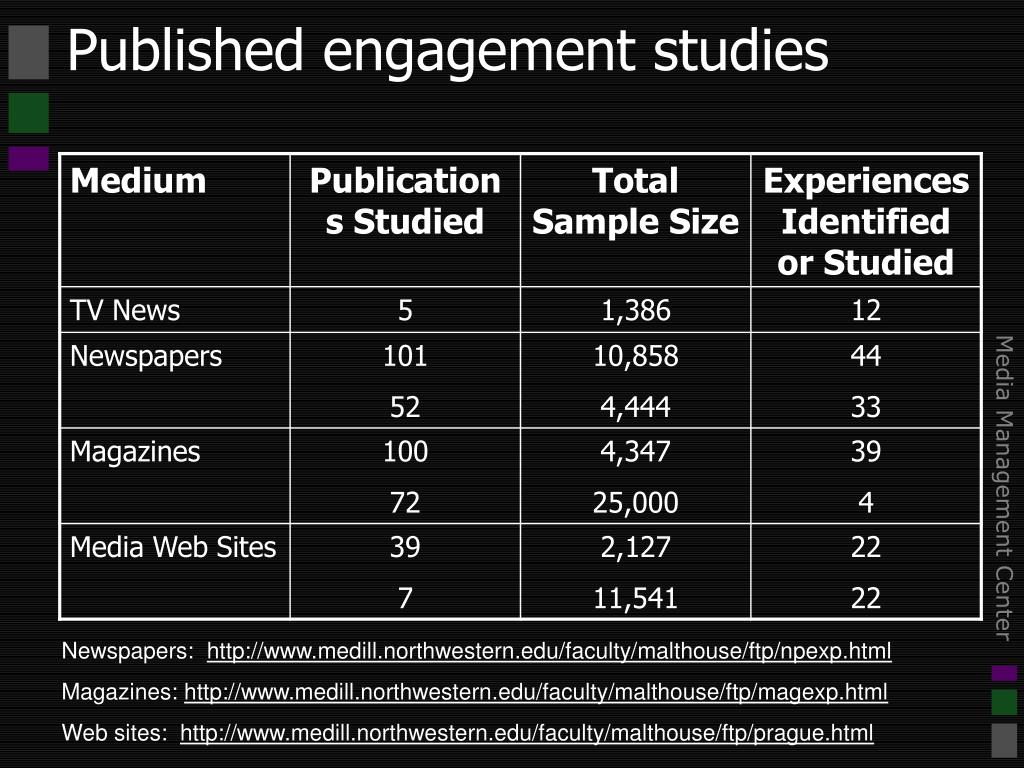 Published engagement studies