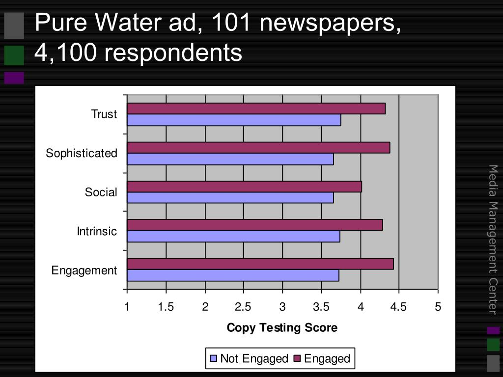 Pure Water ad, 101 newspapers,