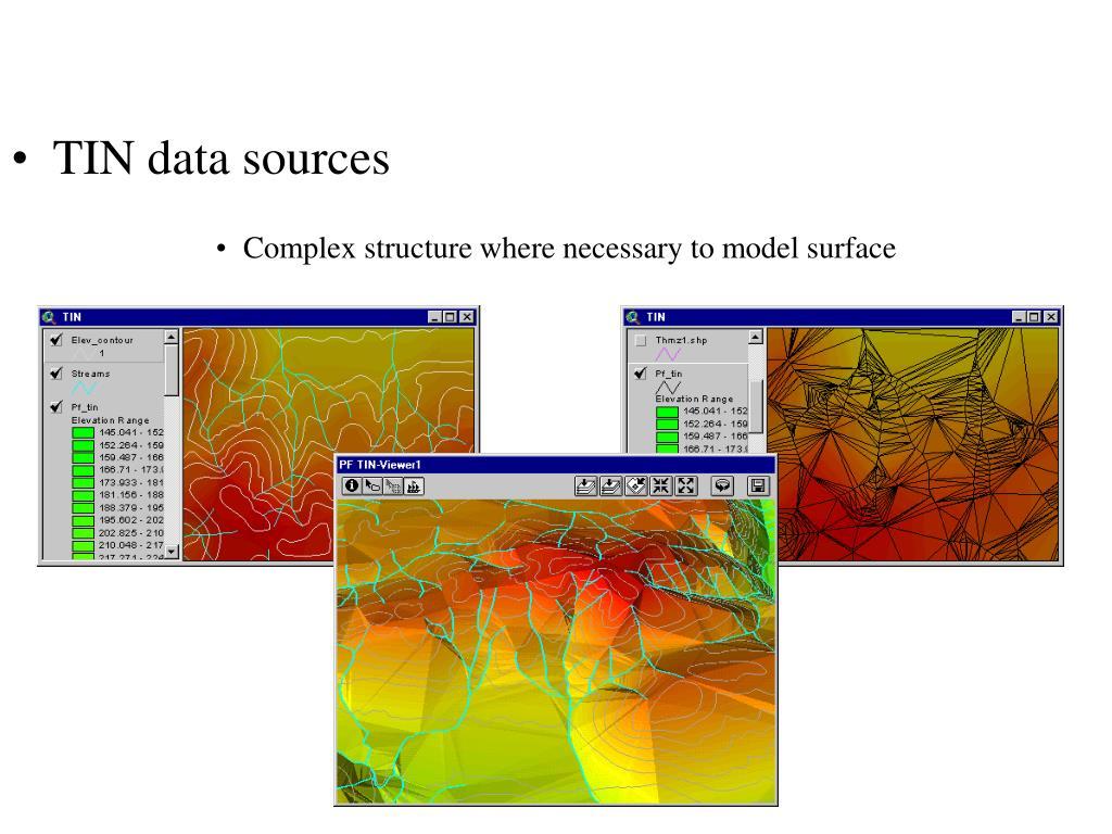 TIN data sources