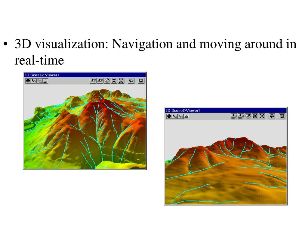 3D visualization: Navigation and moving around in real-time