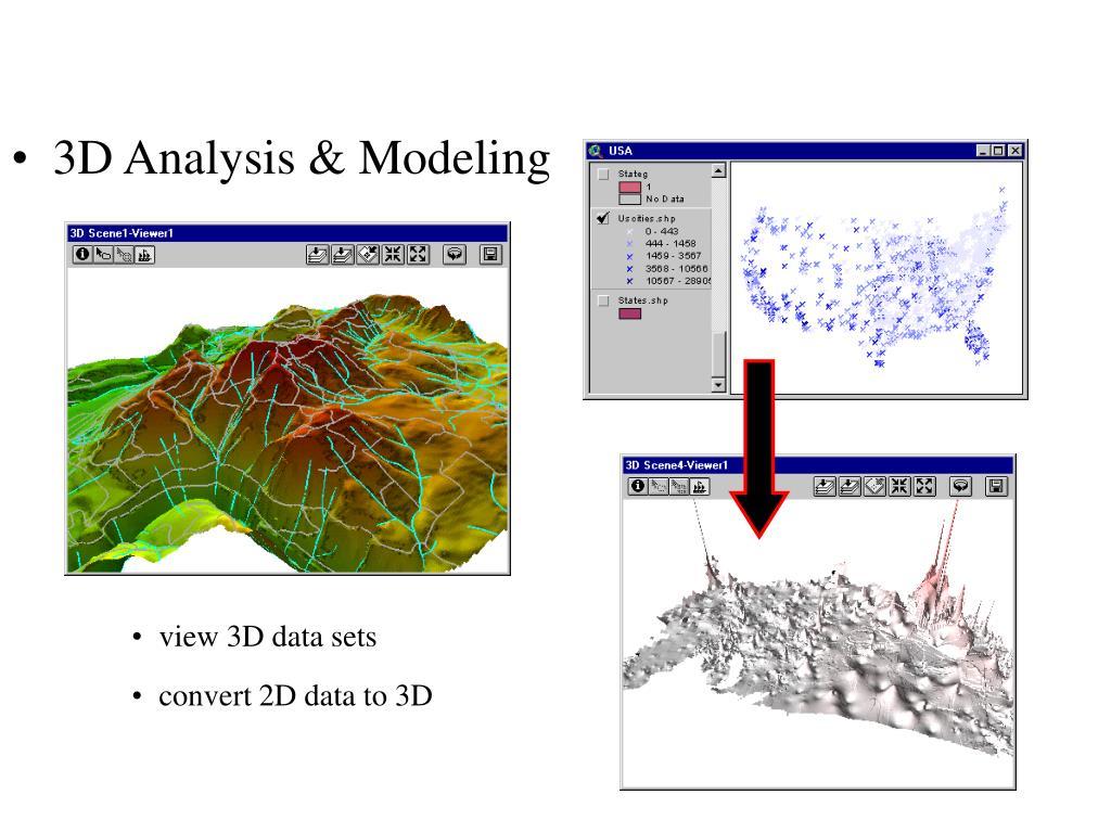 view 3D data sets