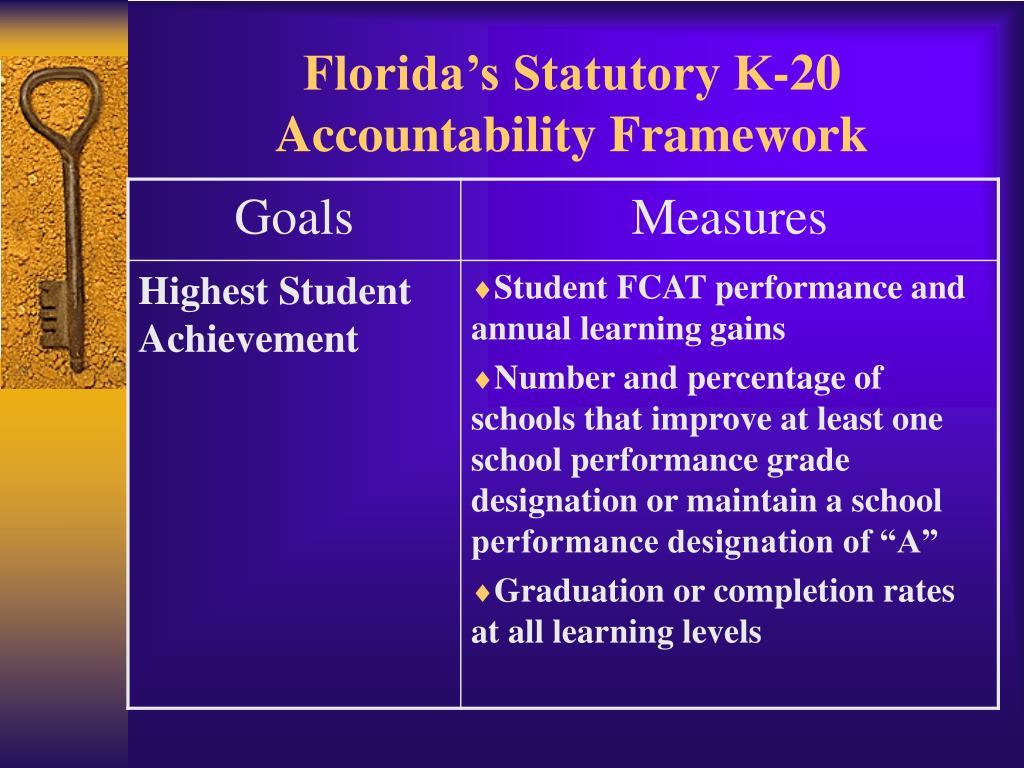 Florida's Statutory K-20