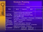 strategic planning continued4