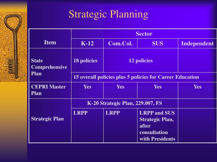 Strategic planning3 l.jpg