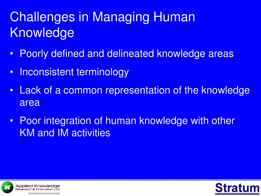 Challenges in Managing Human Knowledge