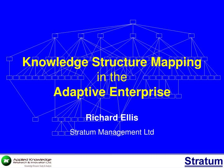 Knowledge structure mapping in the adaptive enterprise l.jpg