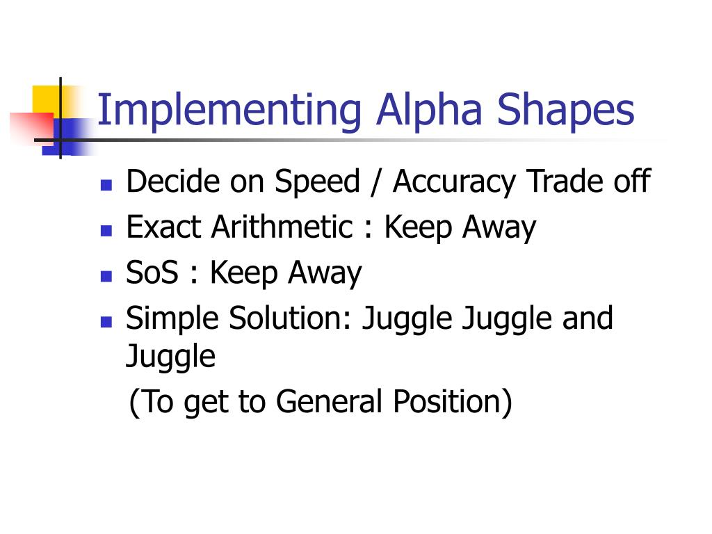 Implementing Alpha Shapes