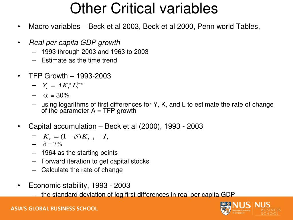 Macro variables – Beck et al 2003, Beck et al 2000, Penn world Tables,