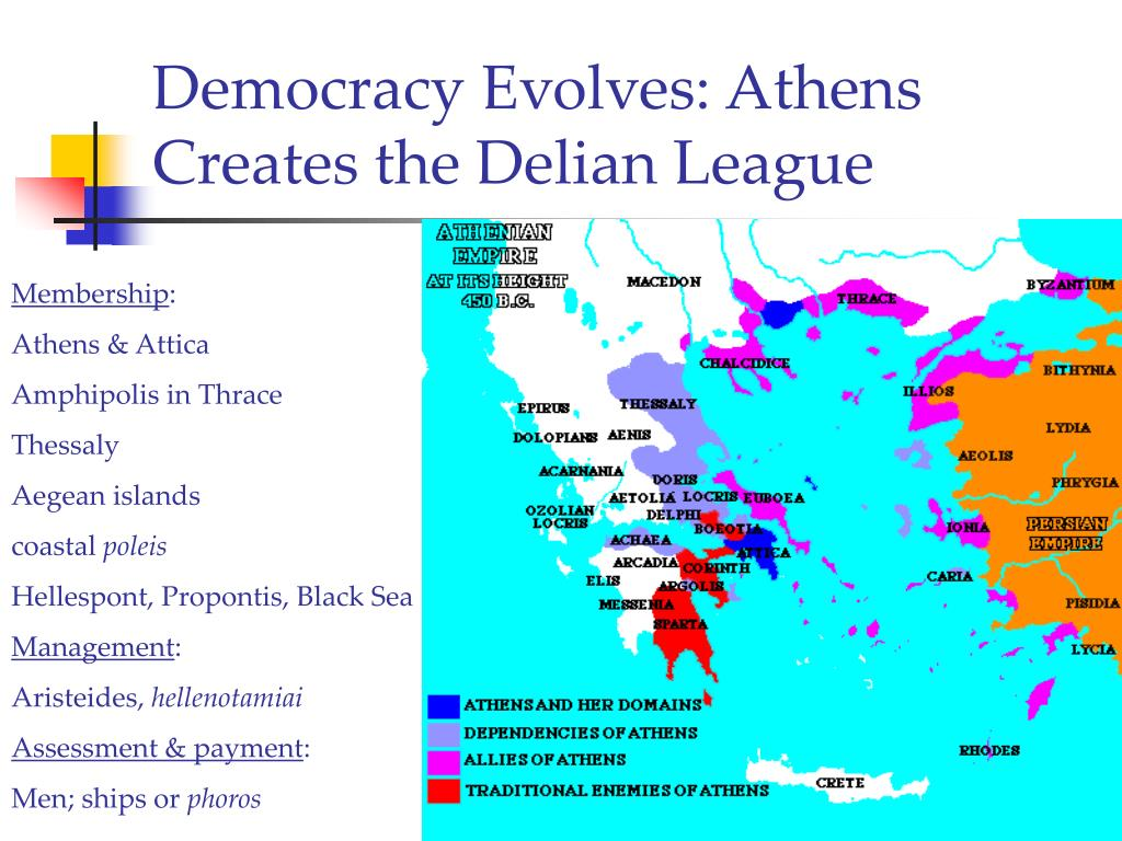 Democracy Evolves: Athens Creates the Delian League