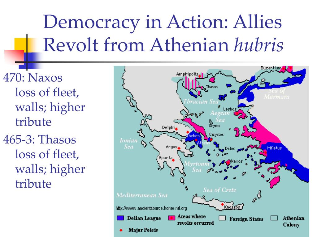 Democracy in Action: Allies Revolt from Athenian