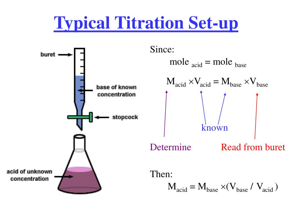 antacid analysis and titration Read and download antacid analysis and titration lab report free ebooks in pdf format - cost accounting chapter 1 solutions answers to the impossible quiz new.