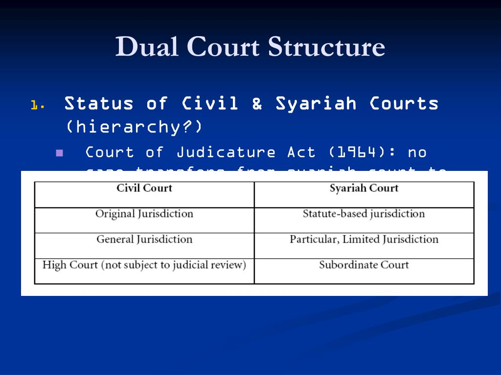 Dual Court Structure