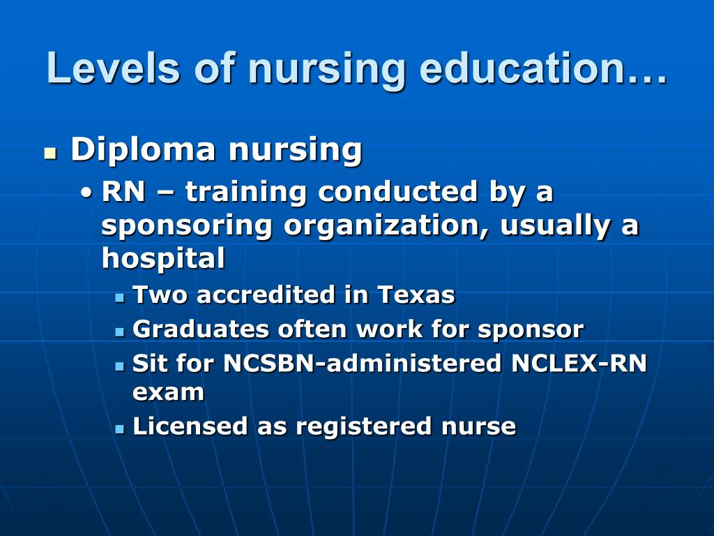 Levels of nursing education…