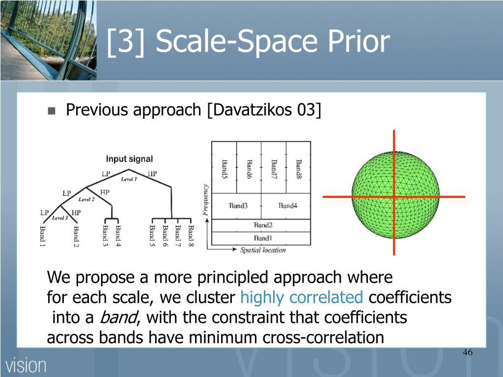 [3] Scale-Space Prior