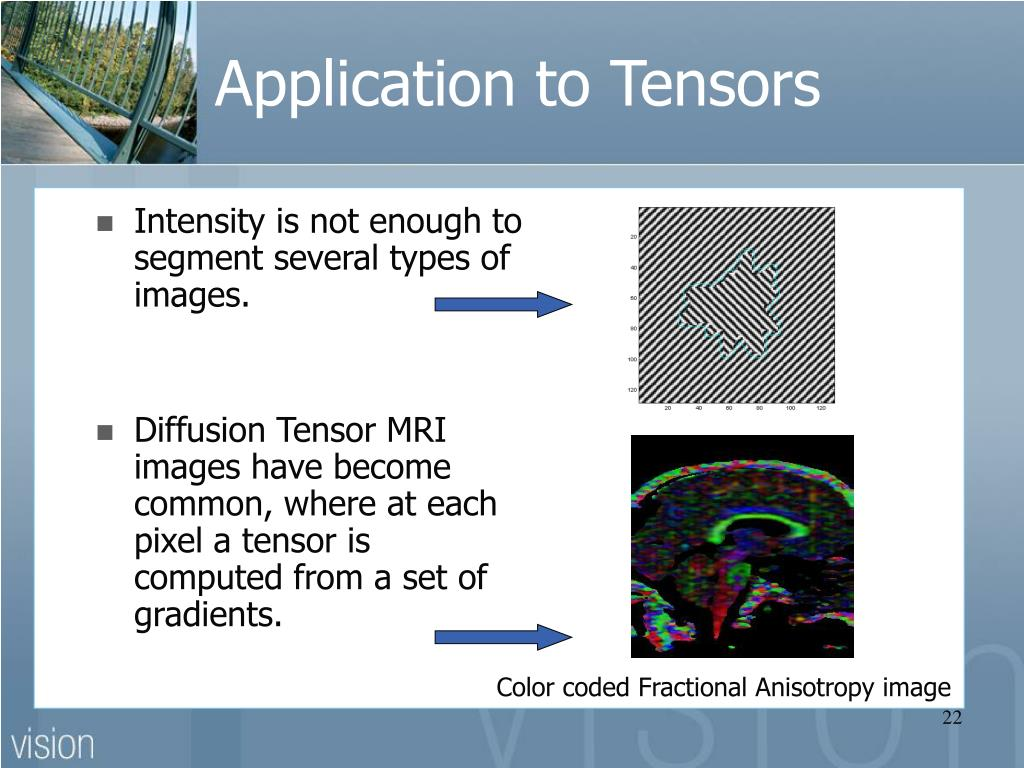 Application to Tensors