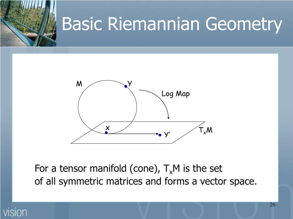 Basic Riemannian Geometry