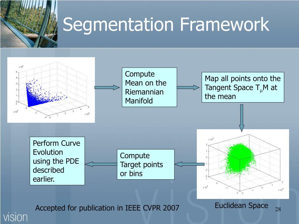 Segmentation Framework