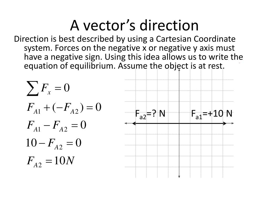 A vector's direction