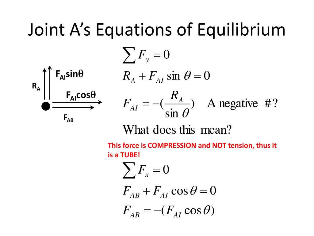 Joint A's Equations of Equilibrium