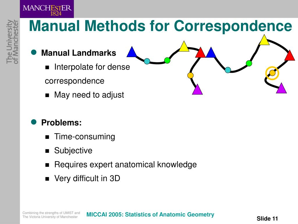 Manual Methods for Correspondence