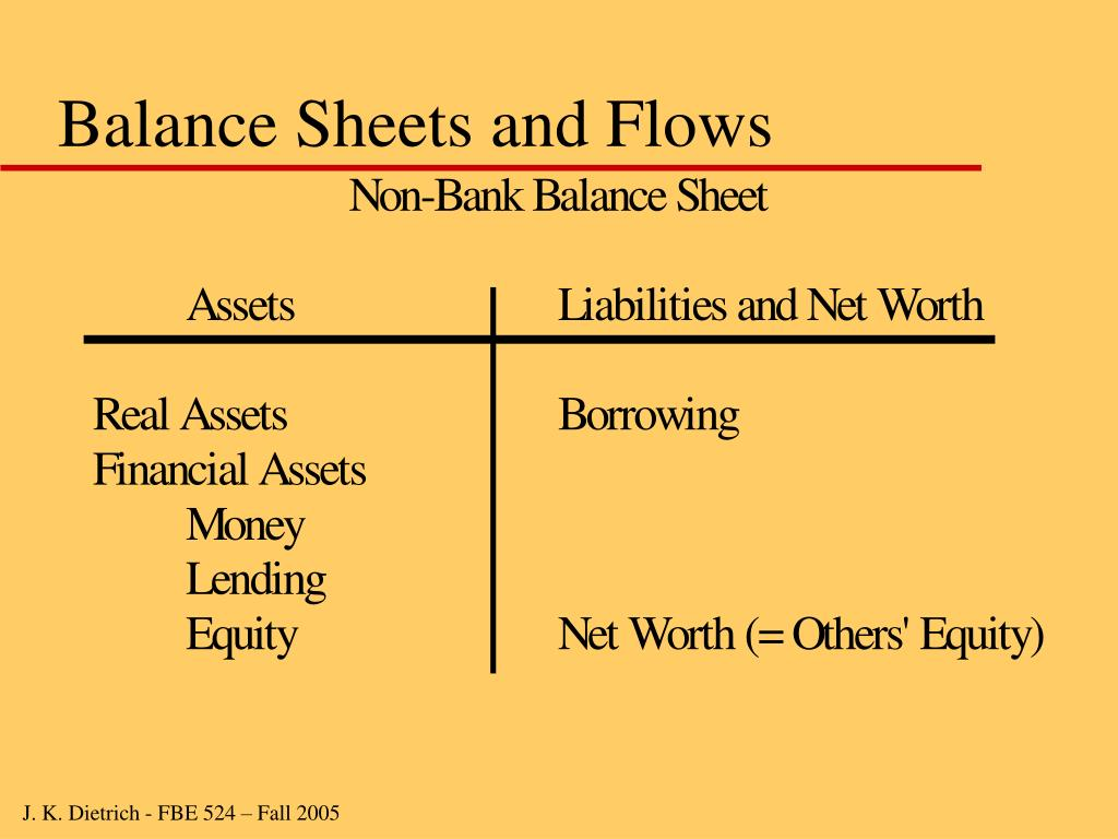 Balance Sheets and Flows