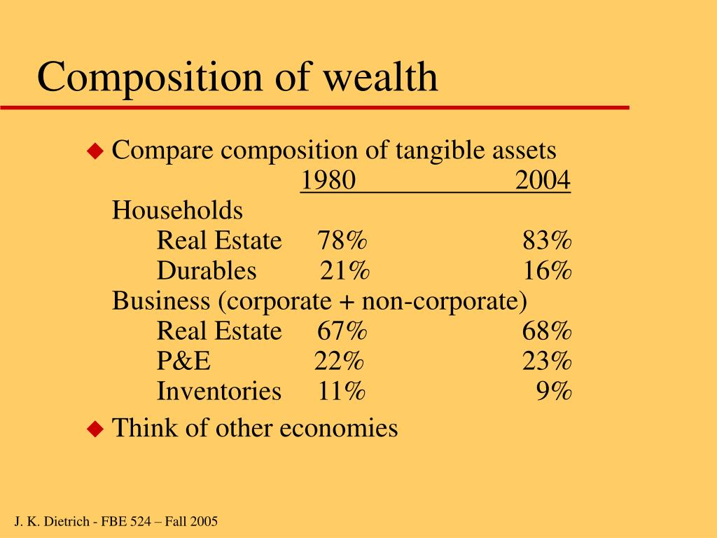 Composition of wealth