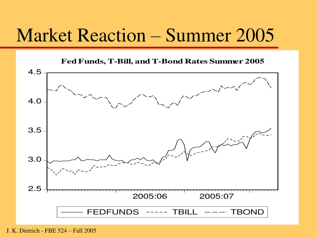 Market Reaction – Summer 2005
