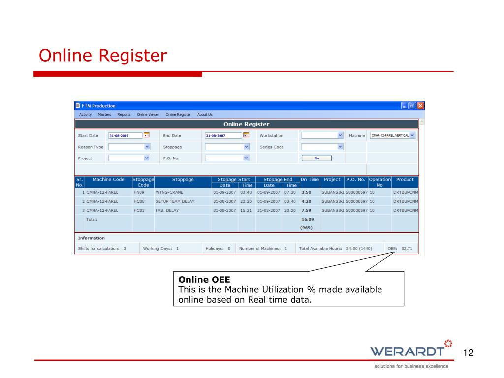 Online Register