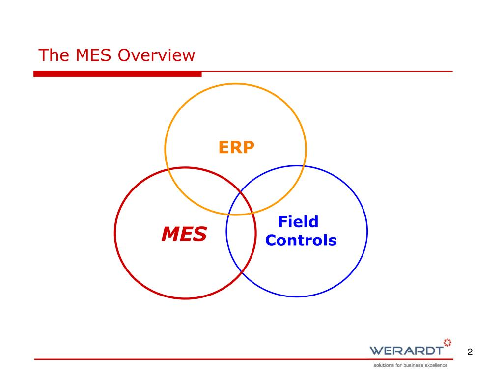 The MES Overview