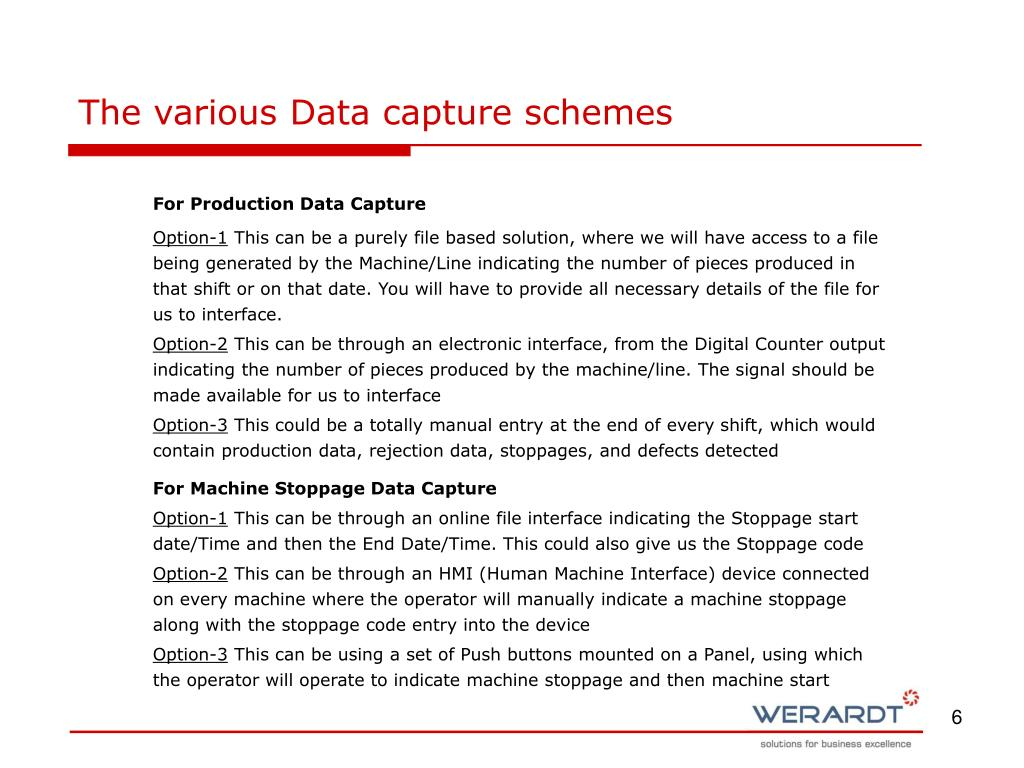 The various Data capture schemes