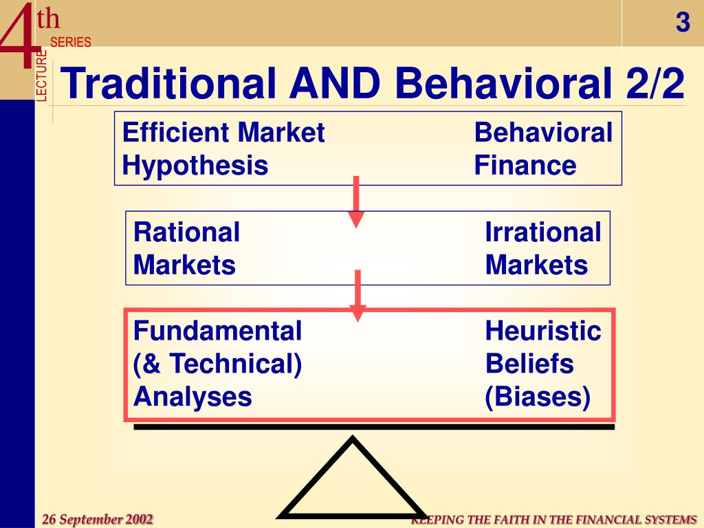 Efficient Market			Behavioral