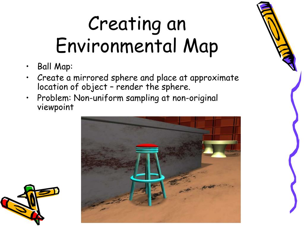 Creating an Environmental Map
