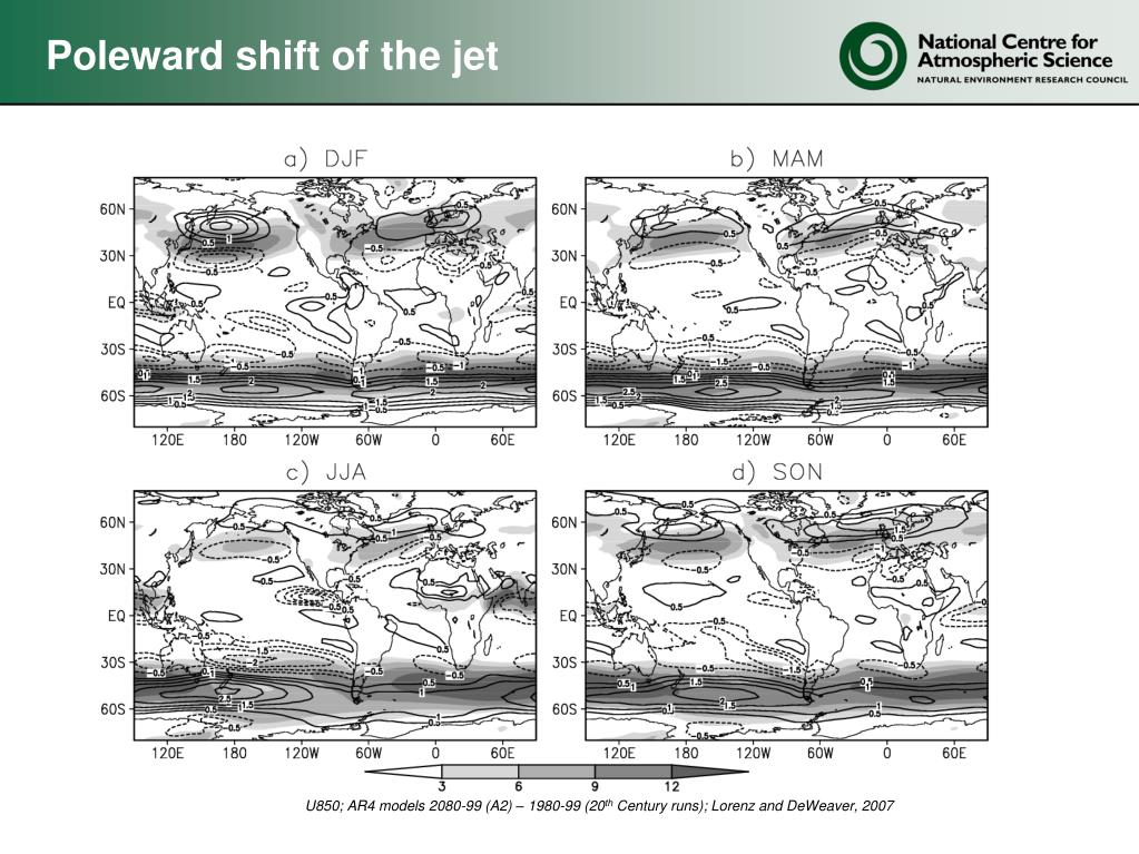 Poleward shift of the jet