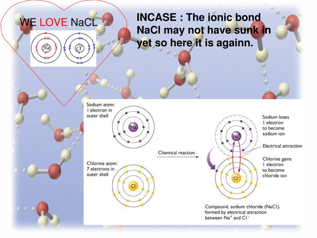 INCASE : The ionic bond NaCl may not have sunk in yet so here it is againn.