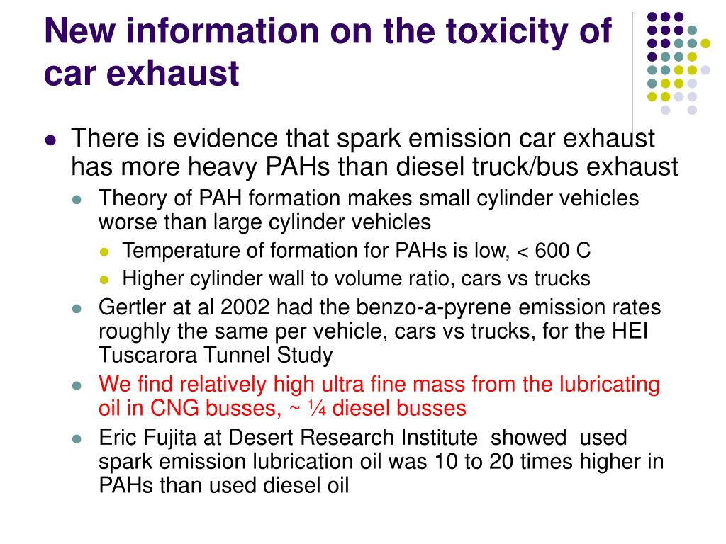 New information on the toxicity of car exhaust